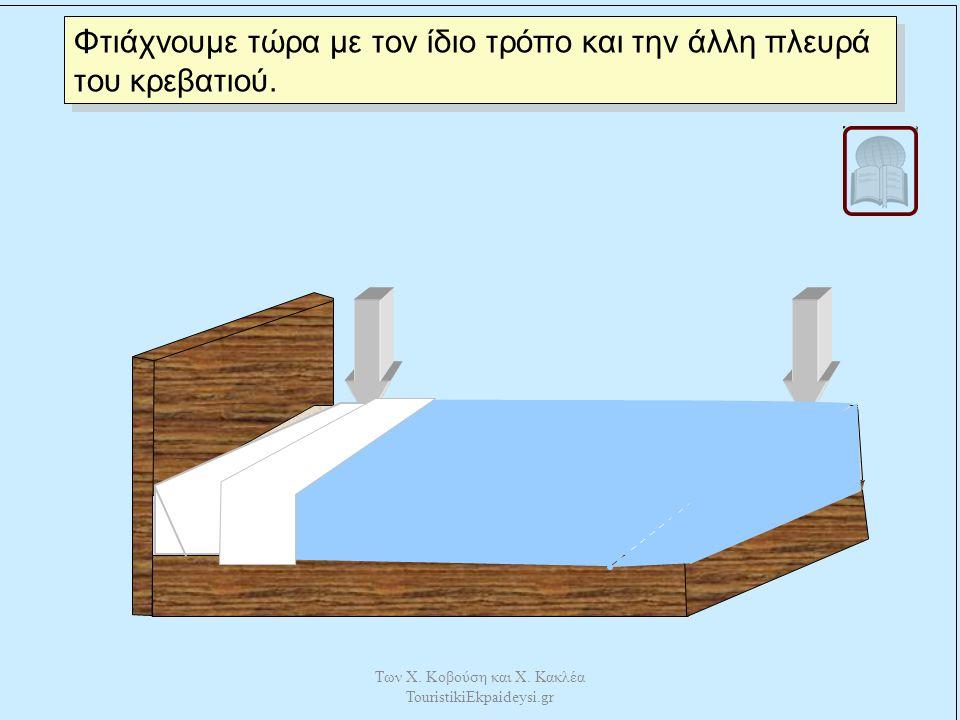 Κάνουμε φάκελο την κάτω γωνία. Των Χ. Κοβούση και Χ. Κακλέα TouristikiEkpaideysi.gr