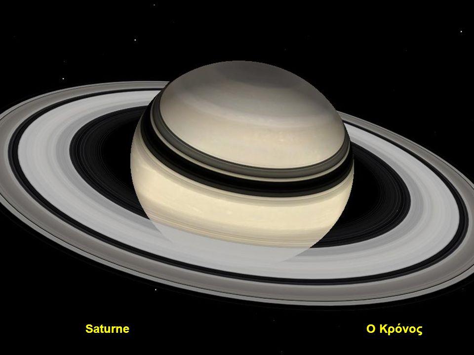Les 8 plus proches satellites en orbite autour de Jupiter Ο S 8, ο πιο κοντινός δορυφόρος του Δία