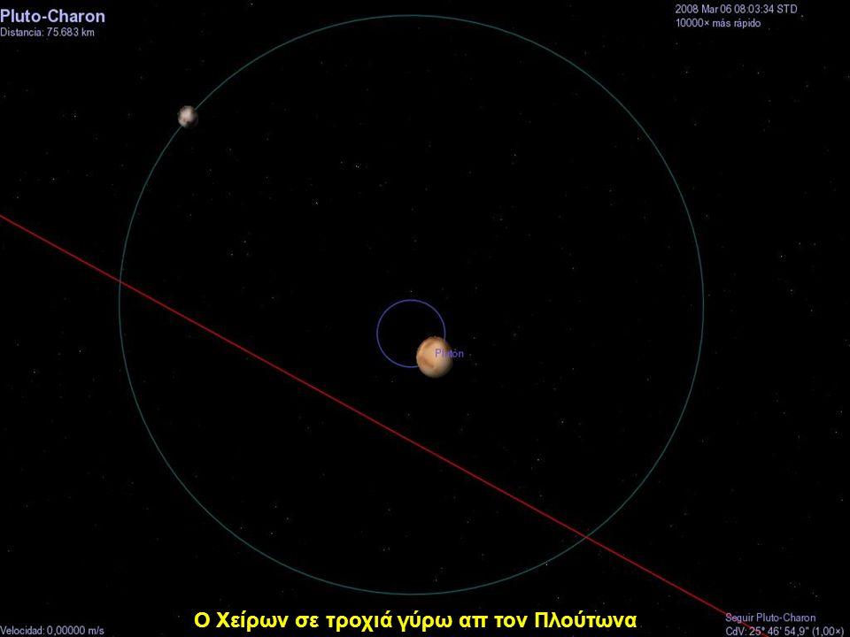 Pluton Ο Πλούτωνας
