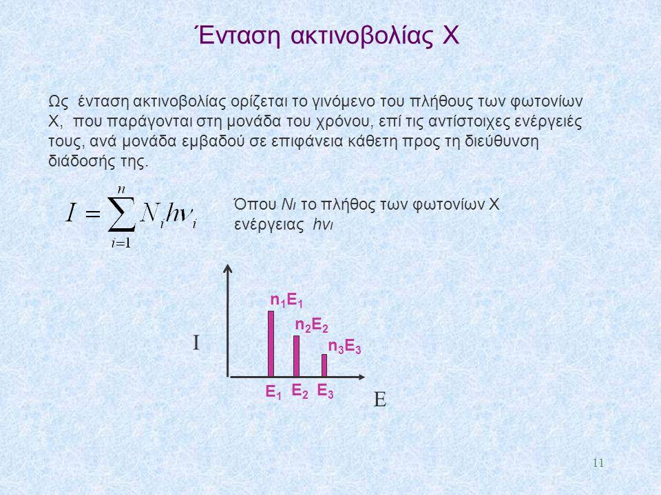 11 Ένταση ακτινοβολίας Χ Ως ένταση ακτινοβολίας ορίζεται το γινόμενο του πλήθους των φωτονίων X, που παράγονται στη μονάδα του χρόνου, επί τις αντίστο