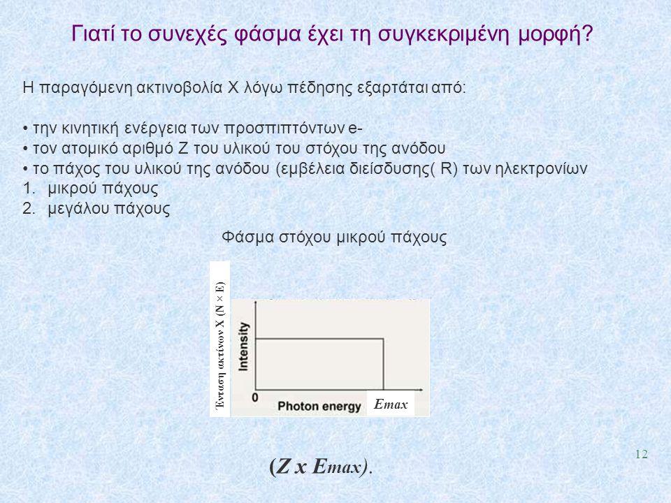 12 Γιατί το συνεχές φάσμα έχει τη συγκεκριμένη μορφή? Η παραγόμενη ακτινοβολία Χ λόγω πέδησης εξαρτάται από: • την κινητική ενέργεια των προσπιπτόντων