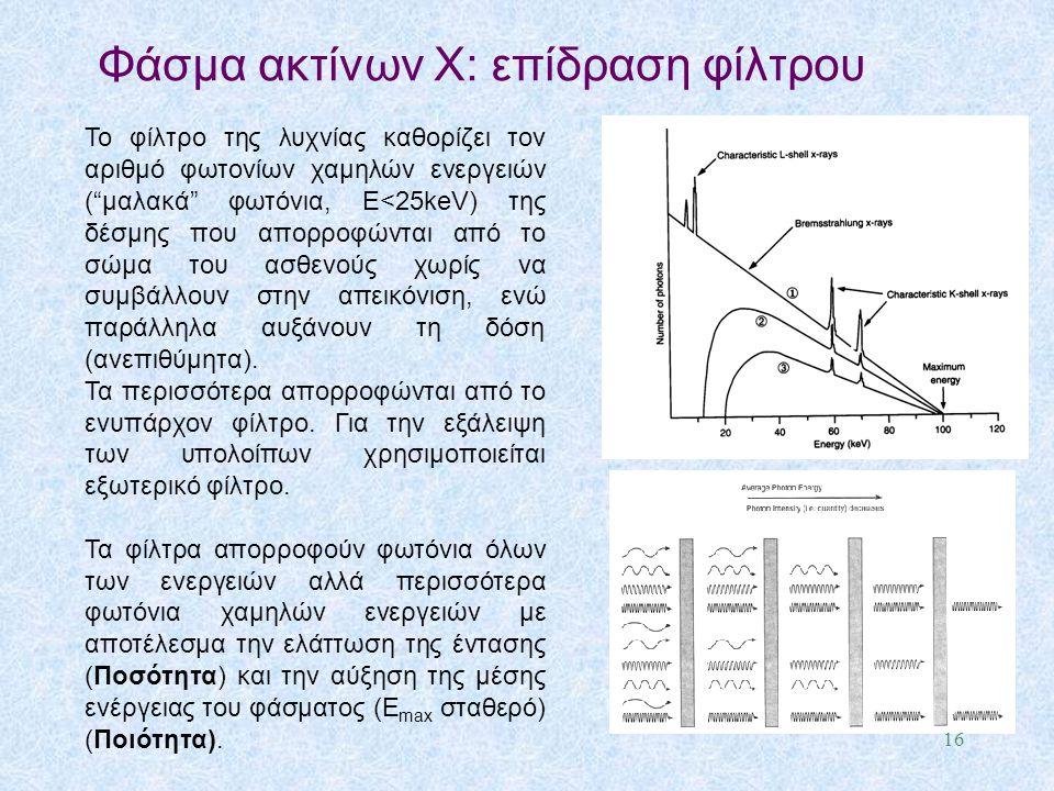 """Το φίλτρο της λυχνίας καθορίζει τον αριθμό φωτονίων χαμηλών ενεργειών (""""μαλακά"""" φωτόνια, E<25keV) της δέσμης που απορροφώνται από το σώμα του ασθενούς"""