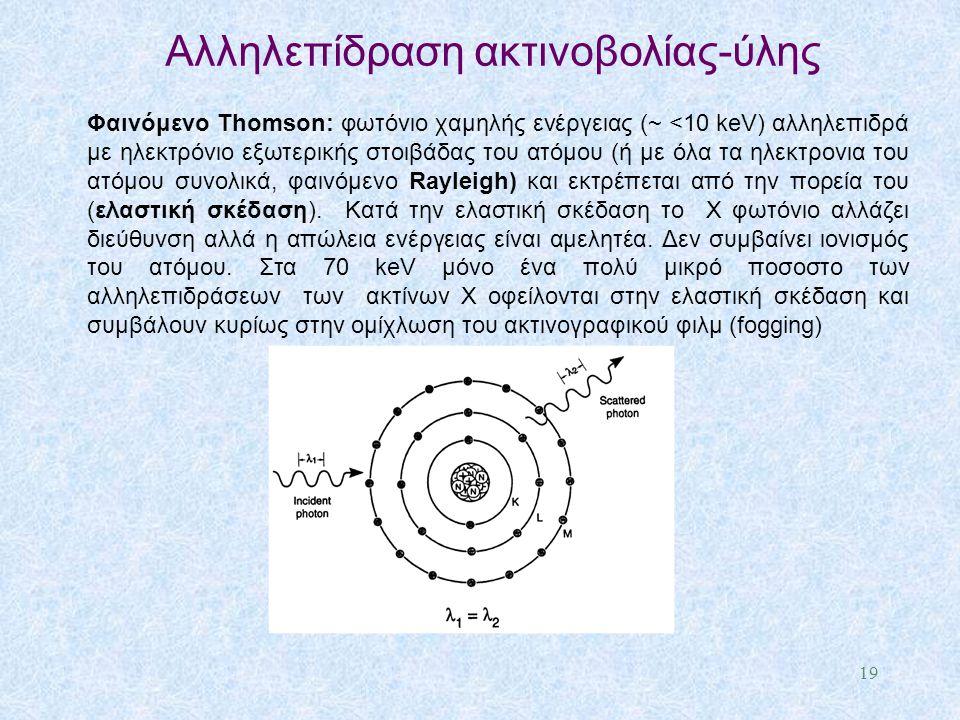 Φαινόμενο Thomson: φωτόνιο χαμηλής ενέργειας (~ <10 keV) αλληλεπιδρά με ηλεκτρόνιο εξωτερικής στοιβάδας του ατόμου (ή με όλα τα ηλεκτρονια του ατόμου