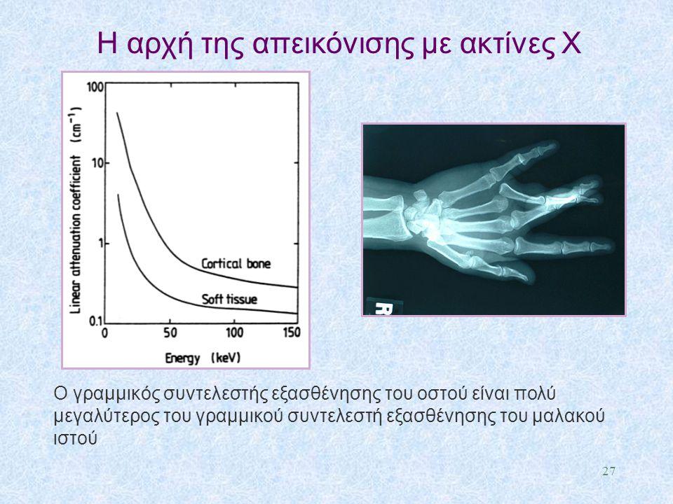27 Ο γραμμικός συντελεστής εξασθένησης του οστού είναι πολύ μεγαλύτερος του γραμμικού συντελεστή εξασθένησης του μαλακού ιστού Η αρχή της απεικόνισης