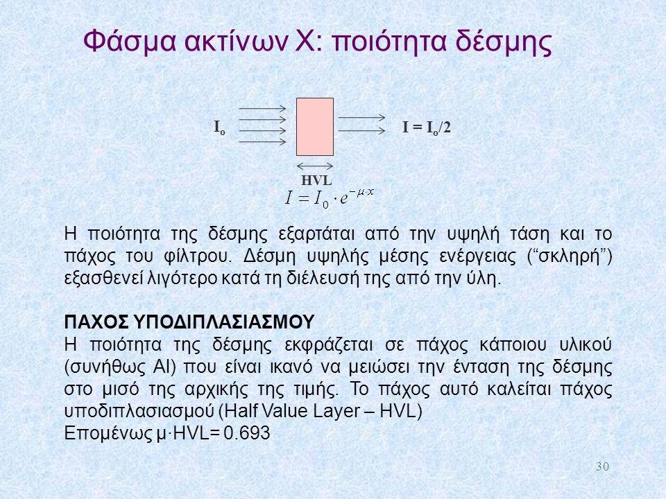 """Η ποιότητα της δέσμης εξαρτάται από την υψηλή τάση και το πάχος του φίλτρου. Δέσμη υψηλής μέσης ενέργειας (""""σκληρή"""") εξασθενεί λιγότερο κατά τη διέλευ"""
