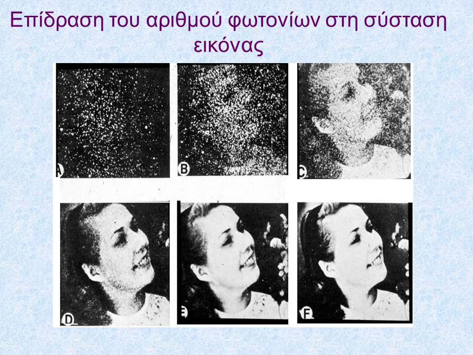 Επίδραση του αριθμού φωτονίων στη σύσταση εικόνας