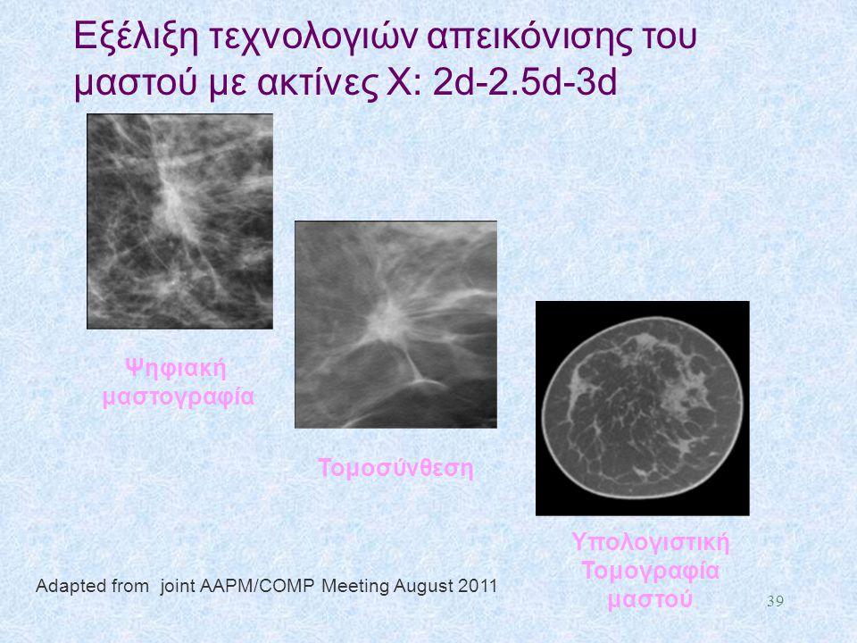 39 Εξέλιξη τεχνολογιών απεικόνισης του μαστού με ακτίνες X: 2d-2.5d-3d Ψηφιακή μαστογραφία Τομοσύνθεση Υπολογιστική Τομογραφία μαστού Adapted from joi