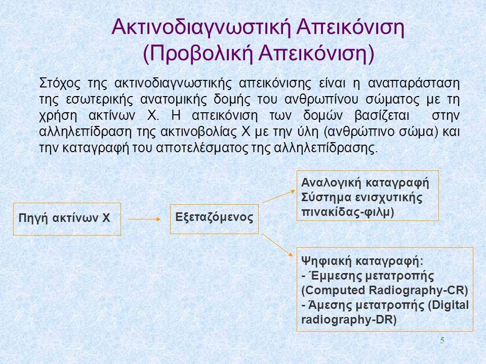 Ακτινοδιαγνωστική Απεικόνιση (Προβολική Απεικόνιση) Εξεταζόμενος Πηγή ακτίνων Χ Στόχος της ακτινοδιαγνωστικής απεικόνισης είναι η αναπαράσταση της εσω