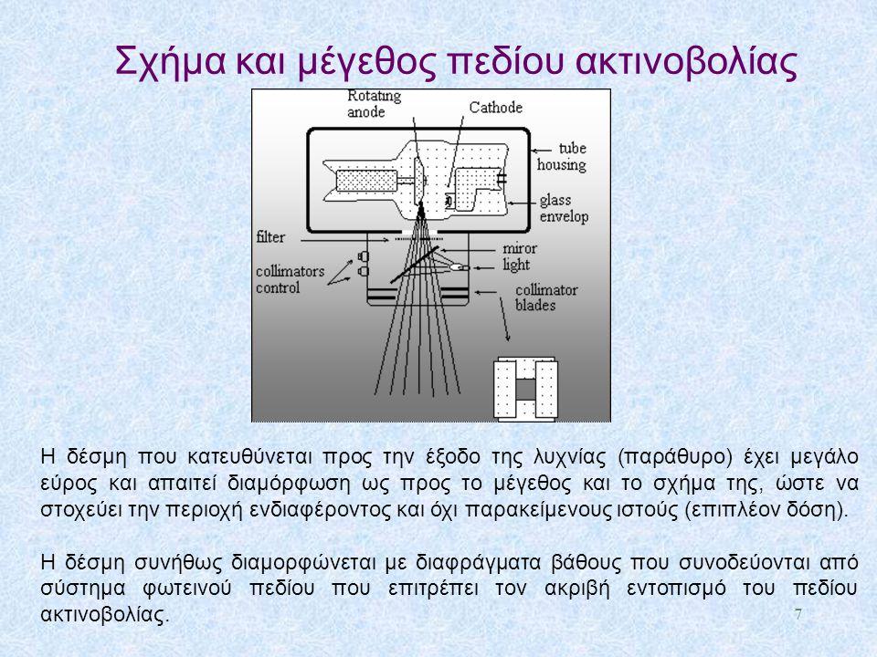 Σχήμα και μέγεθος πεδίου ακτινοβολίας Η δέσμη που κατευθύνεται προς την έξοδο της λυχνίας (παράθυρο) έχει μεγάλο εύρος και απαιτεί διαμόρφωση ως προς
