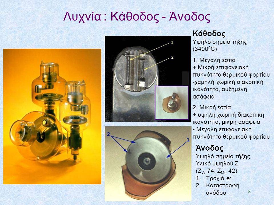 39 Εξέλιξη τεχνολογιών απεικόνισης του μαστού με ακτίνες X: 2d-2.5d-3d Ψηφιακή μαστογραφία Τομοσύνθεση Υπολογιστική Τομογραφία μαστού Adapted from joint AAPM/COMP Meeting August 2011