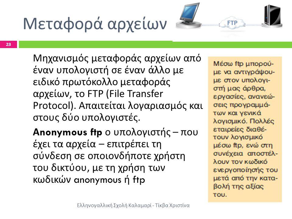 Μεταφορά αρχείων Ελληνογαλλική Σχολή Καλαμαρί - Τίκβα Χριστίνα 23 Μηχανισμός μεταφοράς αρχείων από έναν υπολογιστή σε έναν άλλο με ειδικό πρωτόκολλο μεταφοράς αρχείων, το FTP (File Transfer Protocol).