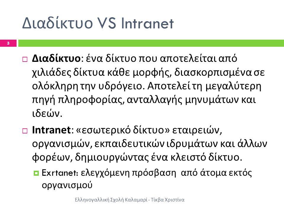 Διαδίκτυο VS Intranet Ελληνογαλλική Σχολή Καλαμαρί - Τίκβα Χριστίνα 3  Διαδίκτυο : ένα δίκτυο που αποτελείται από χιλιάδες δίκτυα κάθε μορφής, διασκορπισμένα σε ολόκληρη την υδρόγειο.
