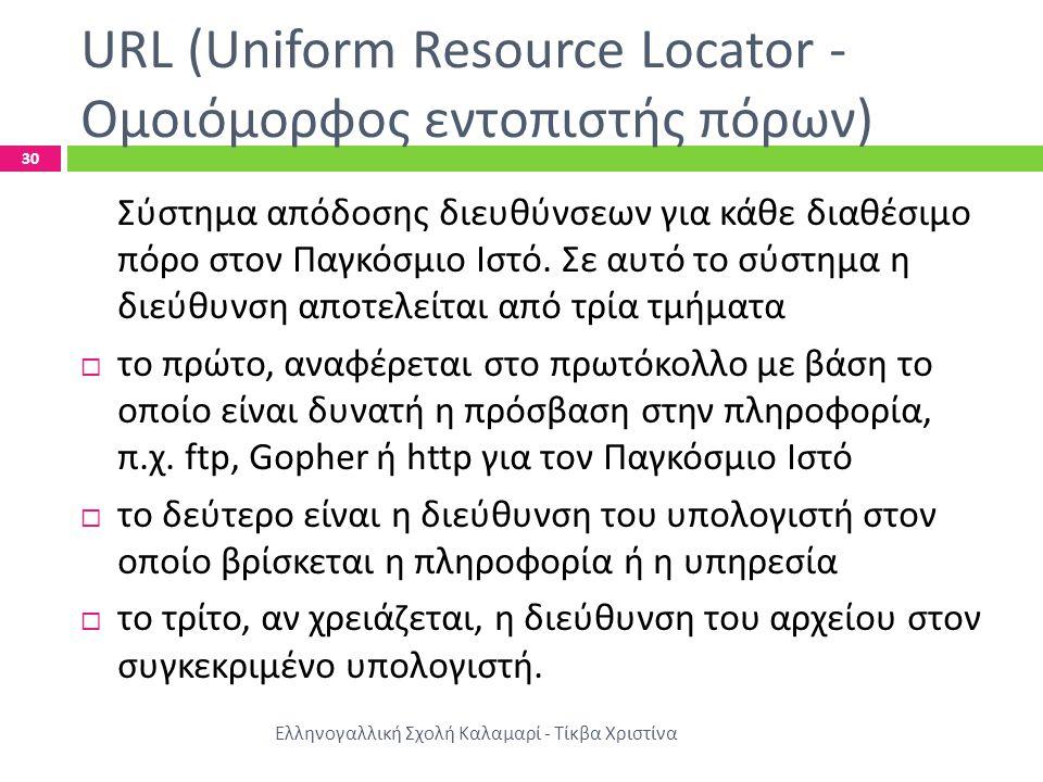 URL (Uniform Resource Locator - Ομοιόμορφος εντοπιστής πόρων ) Ελληνογαλλική Σχολή Καλαμαρί - Τίκβα Χριστίνα 30 Σύστημα απόδοσης διευθύνσεων για κάθε διαθέσιμο πόρο στον Παγκόσμιο Ιστό.