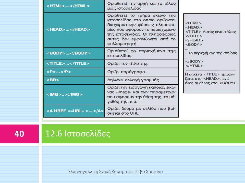 12.6 Ιστοσελίδες 40 Ελληνογαλλική Σχολή Καλαμαρί - Τίκβα Χριστίνα