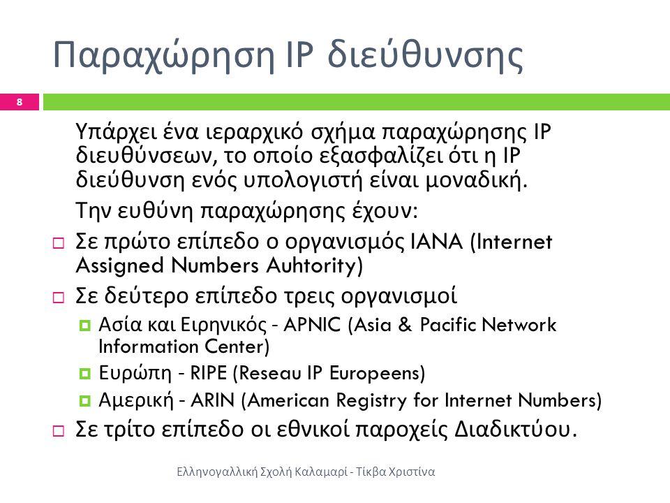 Παραχώρηση IP διεύθυνσης Ελληνογαλλική Σχολή Καλαμαρί - Τίκβα Χριστίνα 8 Υπάρχει ένα ιεραρχικό σχήμα παραχώρησης IP διευθύνσεων, το οποίο εξασφαλίζει ότι η IP διεύθυνση ενός υπολογιστή είναι μοναδική.