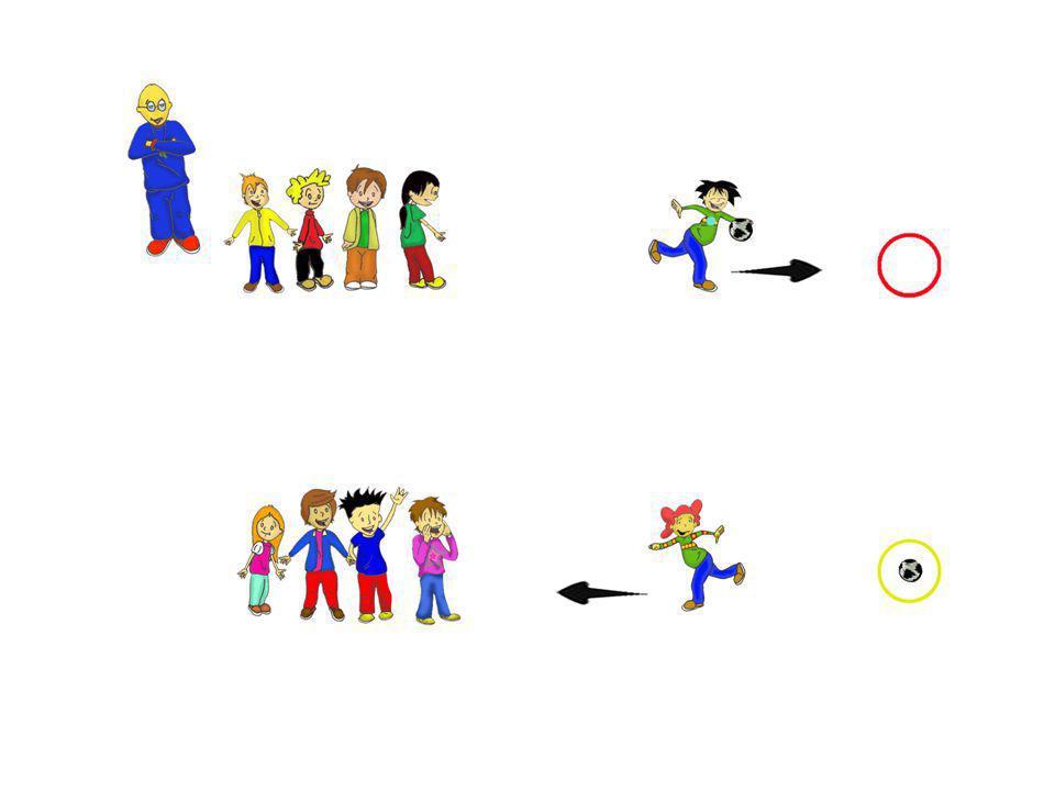 Οι μπάλες φεύγουν Στόχος Εκτέλεση ρίψεων, δύναμη, ταχύτητα, συνεργασία, ομαδικό πνεύμα.