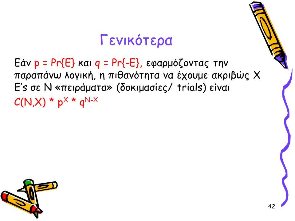 42 Εάν p = Pr{E} και q = Pr{-E}, εφαρμόζοντας την παραπάνω λογική, η πιθανότητα να έχουμε ακριβώς X Ε's σε N «πειράματα» (δοκιμασίες/ trials) είναι C(