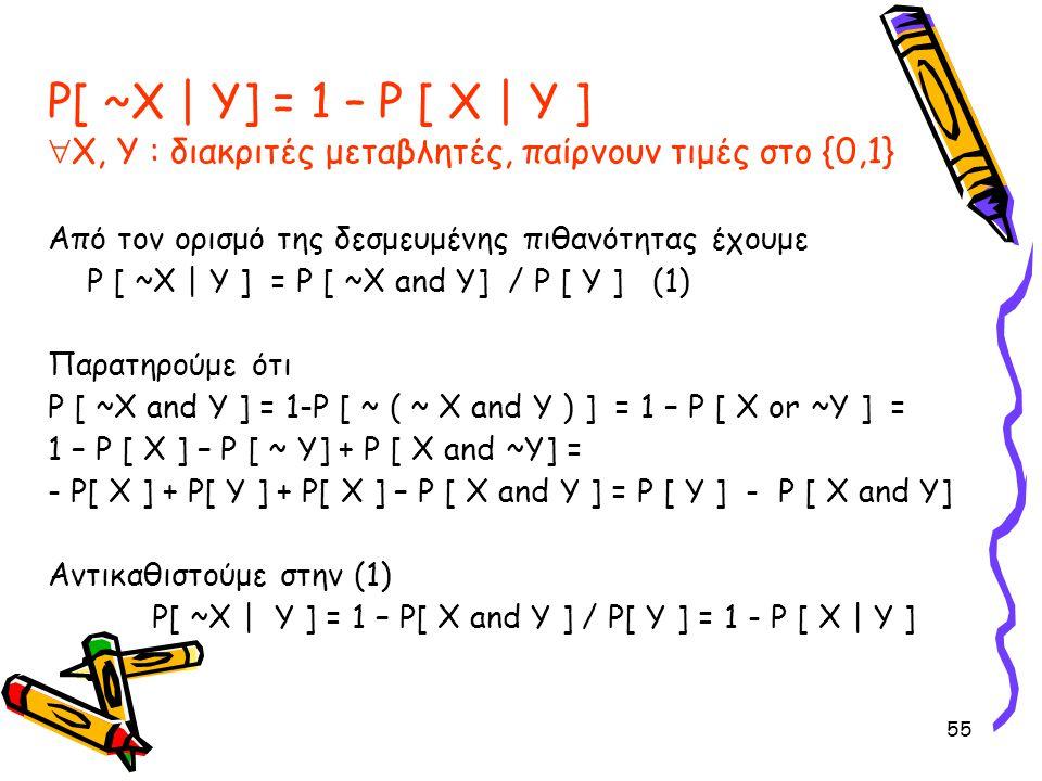 55 P[ ~X | Y] = 1 – P [ X | Y ]  Χ, Υ : διακριτές μεταβλητές, παίρνουν τιμές στο {0,1} Από τον ορισμό της δεσμευμένης πιθανότητας έχουμε P [ ~X | Y ]