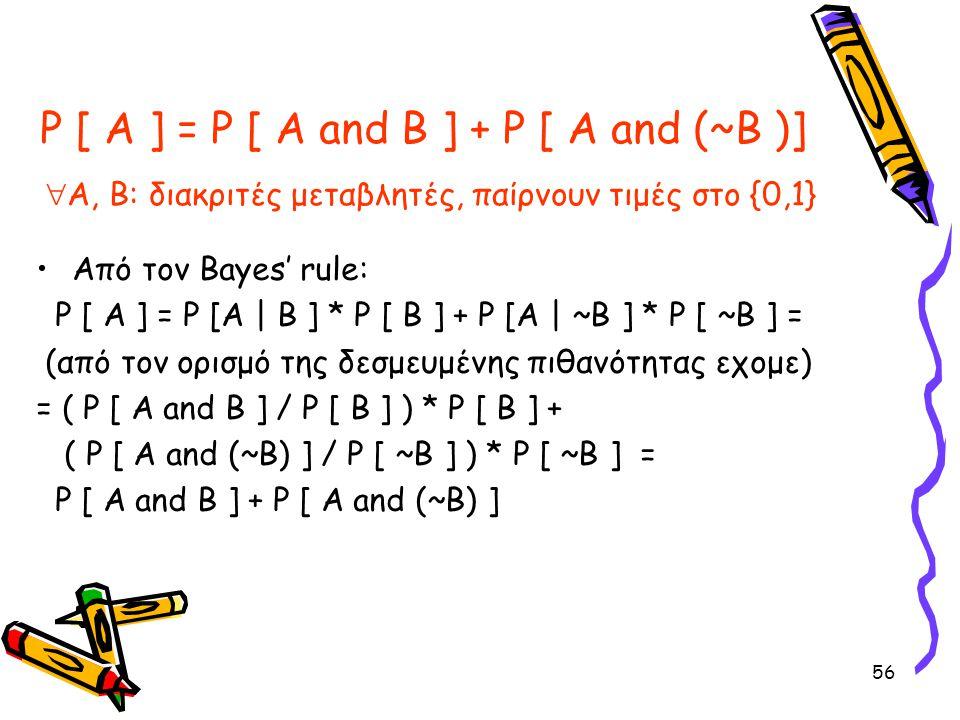 56 P [ A ] = P [ A and B ] + P [ A and (~B )]  Α, Β: διακριτές μεταβλητές, παίρνουν τιμές στο {0,1} •Από τον Βayes' rule: P [ A ] = P [A | B ] * P [