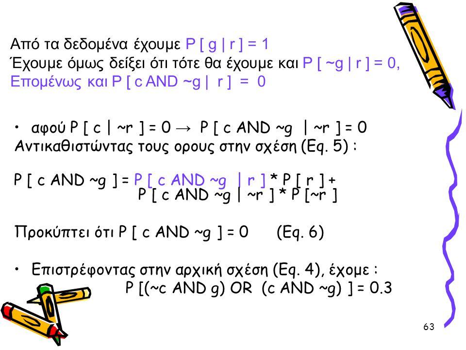 63 •αφού P [ c | ~r ] = 0 → P [ c AND ~g | ~r ] = 0 Αντικαθιστώντας τους ορους στην σχέση (Εq. 5) : P [ c AND ~g ] = P [ c AND ~g | r ] * P [ r ] + P