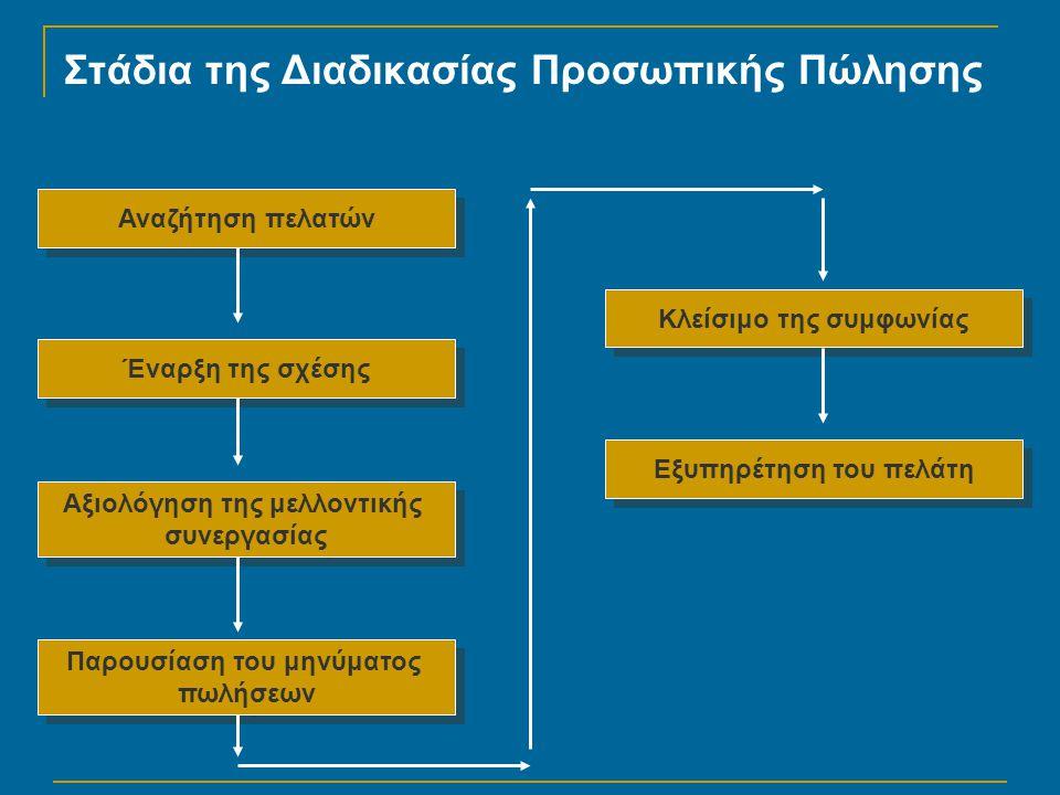 Στάδια της Διαδικασίας Προσωπικής Πώλησης. Αναζήτηση πελατών Έναρξη της σχέσης Αξιολόγηση της μελλοντικής συνεργασίας Αξιολόγηση της μελλοντικής συνερ