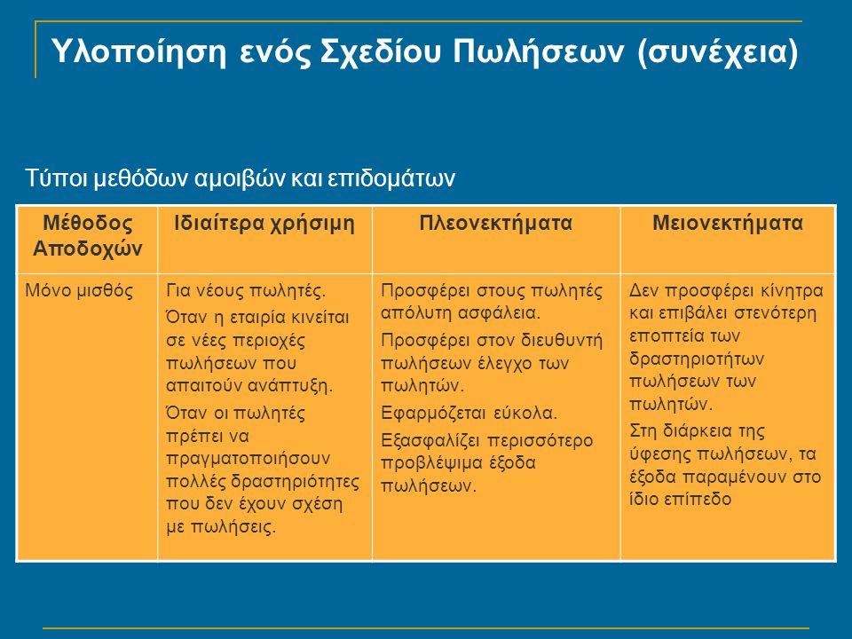 Υλοποίηση ενός Σχεδίου Πωλήσεων (συνέχεια) Τύποι μεθόδων αμοιβών και επιδομάτων Μέθοδος Αποδοχών Ιδιαίτερα χρήσιμηΠλεονεκτήματαΜειονεκτήματα Μόνο μισθ