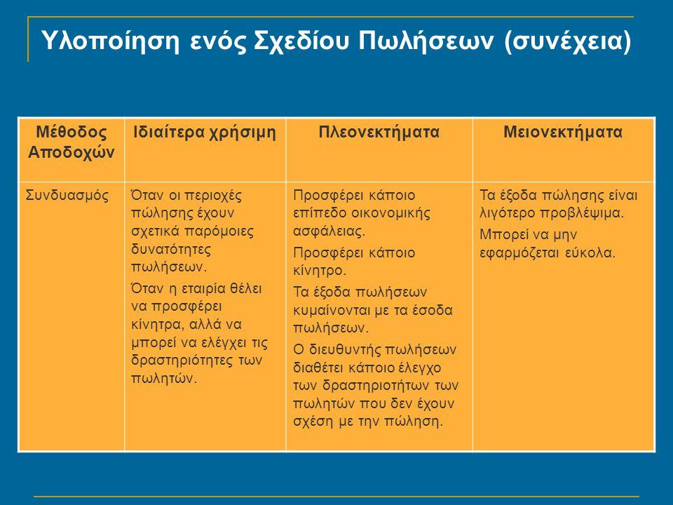 Υλοποίηση ενός Σχεδίου Πωλήσεων (συνέχεια) Μέθοδος Αποδοχών Ιδιαίτερα χρήσιμηΠλεονεκτήματαΜειονεκτήματα ΣυνδυασμόςΌταν οι περιοχές πώλησης έχουν σχετι