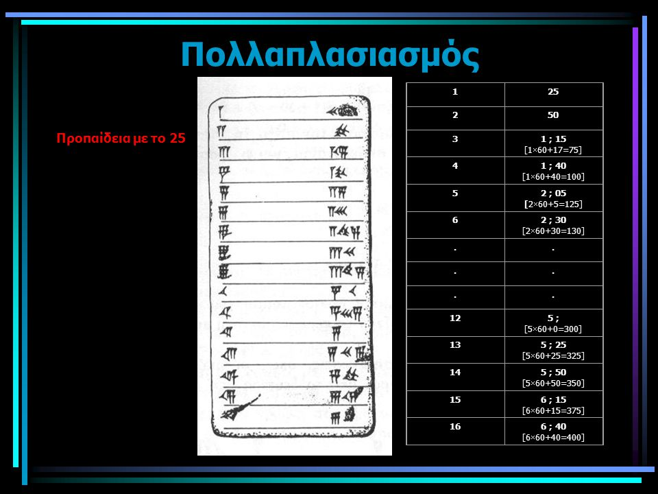 Παρατήρηση σχετικά με τον πολλαπλασιασμός •Οι πίνακες πολλαπλασιασμού ενός αριθμού περιείχαν, κατά κανόνα, τα γινόμενα του συγκεκριμένου αριθμού με τους αριθμούς 1- 20, 30, 40, 50.