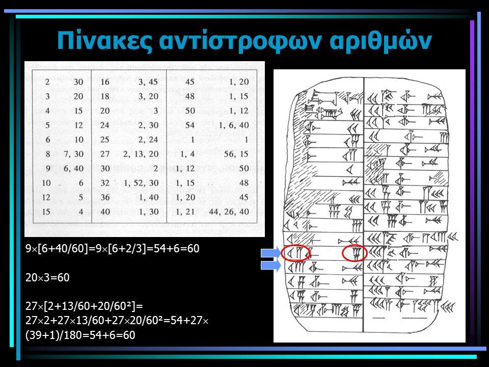 Παρατηρήσεις στους πίνακες αντιστρόφων •Απουσιάζουν οι αντίστροφοι των αριθμών 7, 11, 13, 14, 19, 21, 22, … Ο λόγος είναι ότι οι αντίστροφοι αυτών των αριθμών δεν μπορούν να γραφούν ως ακέραιες παραστάσεις δυνάμεων του 60.