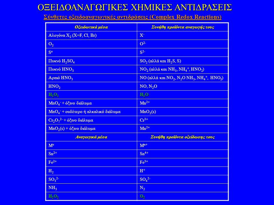 ΟΞΕΙΔΟΑΝΑΓΩΓΙΚΕΣ ΧΗΜΙΚΕΣ ΑΝΤΙΔΡΑΣΕΙΣ Σύνθετες οξειδοαναγωγικές αντιδράσεις (Complex Redox Reactions) Οξειδωτικά μέσα Συνήθη προϊόντα αναγωγής τους Αλο