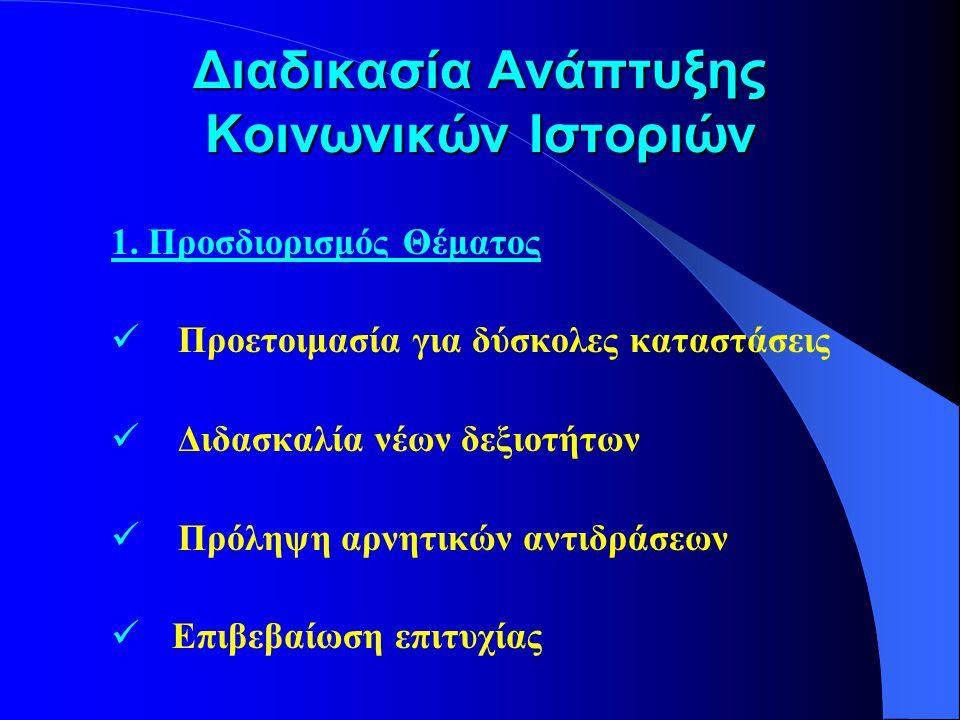 Διαδικασία Ανάπτυξης Κοινωνικών Ιστοριών 1. Προσδιορισμός Θέματος  Προετοιμασία για δύσκολες καταστάσεις  Διδασκαλία νέων δεξιοτήτων  Πρόληψη αρνητ