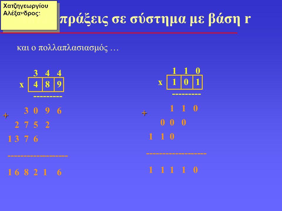 Χατζηγεωργίου Αλέξανδρος: και ο πολλαπλασιασμός … Απλές πράξεις σε σύστημα με βάση r 3 4 4 x 4 8 9 --------- 3 0 9 6 2 7 5 2 1 3 7 6 -----------------