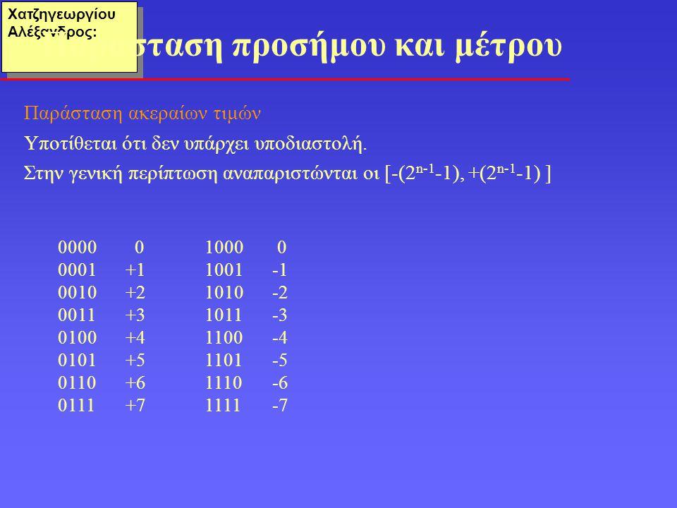 Χατζηγεωργίου Αλέξανδρος: Παράσταση ακεραίων τιμών Υποτίθεται ότι δεν υπάρχει υποδιαστολή. Στην γενική περίπτωση αναπαριστώνται οι [-(2 n-1 -1), +(2 n