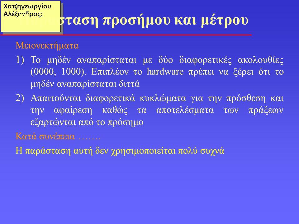 Χατζηγεωργίου Αλέξανδρος: Μειονεκτήματα 1) Το μηδέν αναπαρίσταται με δύο διαφορετικές ακολουθίες (0000, 1000). Επιπλέον το hardware πρέπει να ξέρει ότ