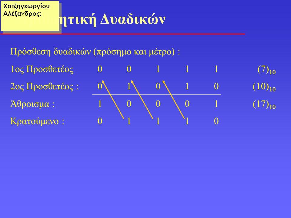 Χατζηγεωργίου Αλέξανδρος: Αριθμητική Δυαδικών Πρόσθεση δυαδικών (πρόσημο και μέτρο) : 1ος Προσθετέος00111 (7) 10 2ος Προσθετέος :01010 (10) 10 Άθροισμ