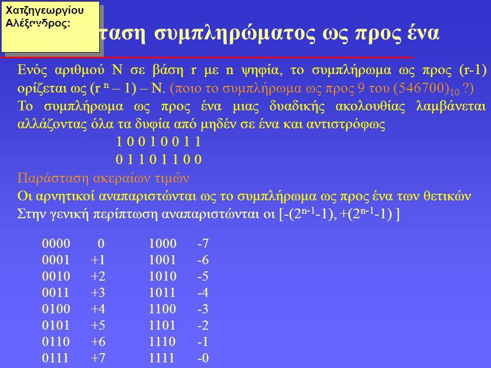 Χατζηγεωργίου Αλέξανδρος: Ενός αριθμού Ν σε βάση r με n ψηφία, το συμπλήρωμα ως προς (r-1) ορίζεται ως (r n – 1) – N. (ποιο το συμπλήρωμα ως προς 9 το