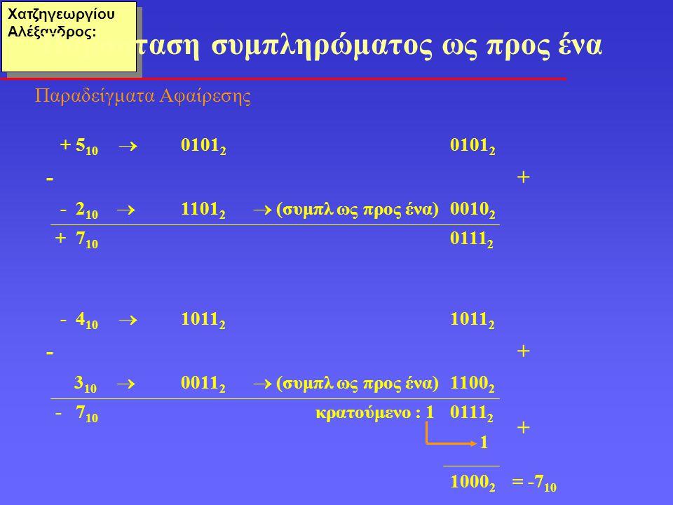 Χατζηγεωργίου Αλέξανδρος: Παραδείγματα Αφαίρεσης Παράσταση συμπληρώματος ως προς ένα + 5 10  0101 2 0101 2 - + - 2 10  1101 2  (συμπλ ως προς ένα)0