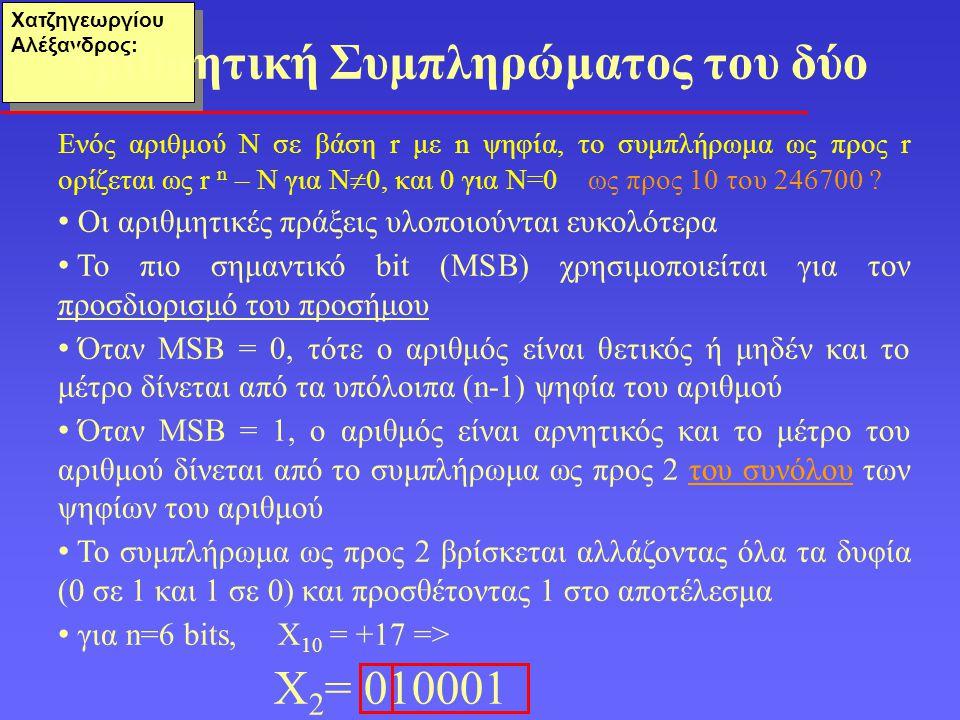 Χατζηγεωργίου Αλέξανδρος: Ενός αριθμού Ν σε βάση r με n ψηφία, το συμπλήρωμα ως προς r ορίζεται ως r n – Ν για Ν  0, και 0 για Ν=0 ως προς 10 του 246