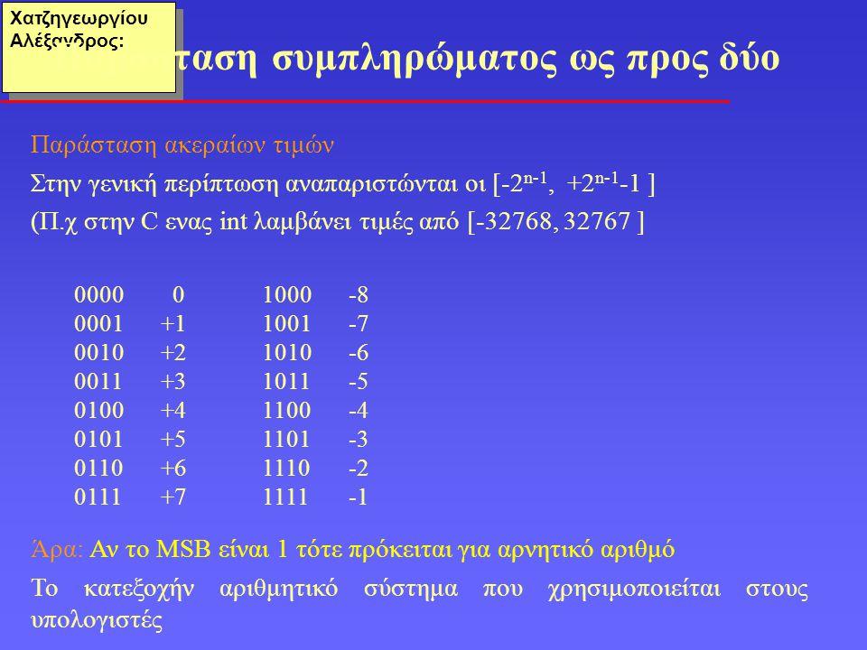 Χατζηγεωργίου Αλέξανδρος: Παράσταση ακεραίων τιμών Στην γενική περίπτωση αναπαριστώνται οι [-2 n-1, +2 n-1 -1 ] (Π.χ στην C ενας int λαμβάνει τιμές απ
