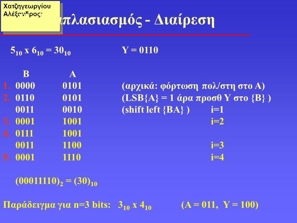 Χατζηγεωργίου Αλέξανδρος: 5 10 x 6 10 = 30 10 Y = 0110 B A 1. 00000101(αρχικά: φόρτωση πολ/στη στο Α) 2. 01100101(LSB{A} = 1 άρα προσθ Υ στο {Β} ) 001