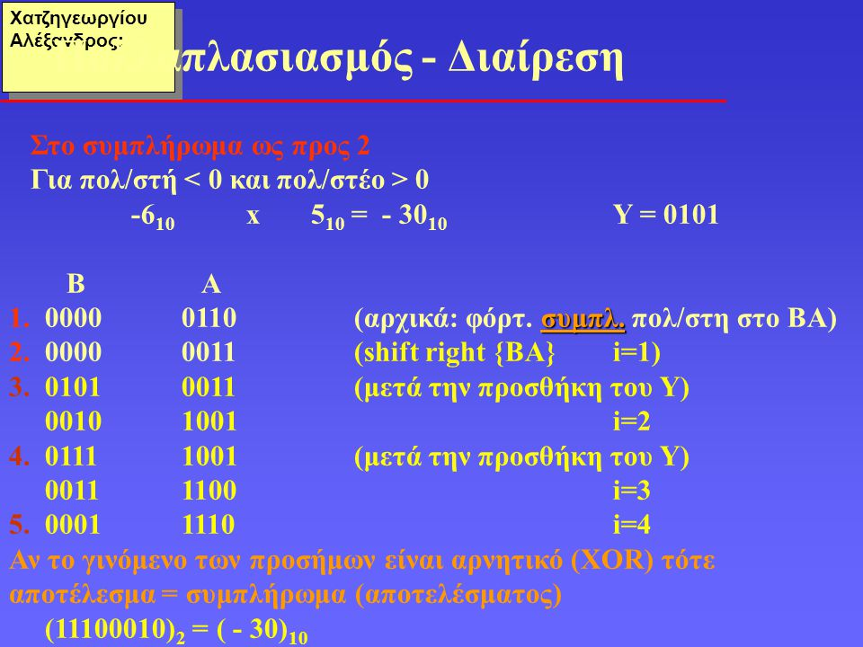 Χατζηγεωργίου Αλέξανδρος: Στο συμπλήρωμα ως προς 2 Για πολ/στή 0 -6 10 x 5 10 = - 30 10 Y = 0101 B A συμπλ. 1. 00000110(αρχικά: φόρτ. συμπλ. πολ/στη σ