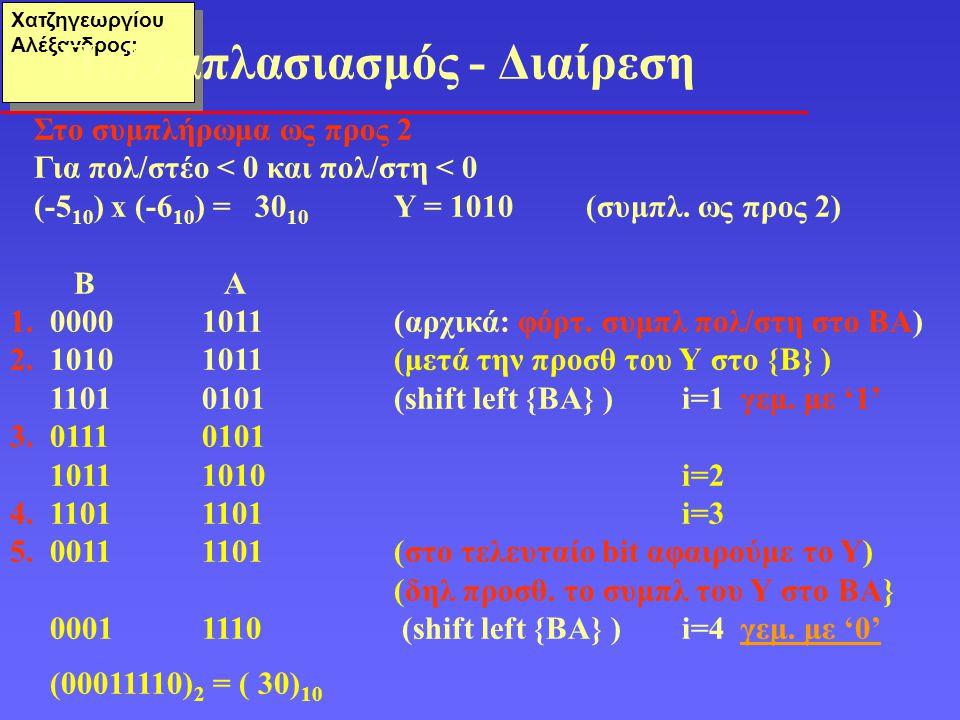 Χατζηγεωργίου Αλέξανδρος: Στο συμπλήρωμα ως προς 2 Για πολ/στέο < 0 και πολ/στη < 0 (-5 10 ) x (-6 10 ) = 30 10 Y = 1010(συμπλ. ως προς 2) B A 1. 0000