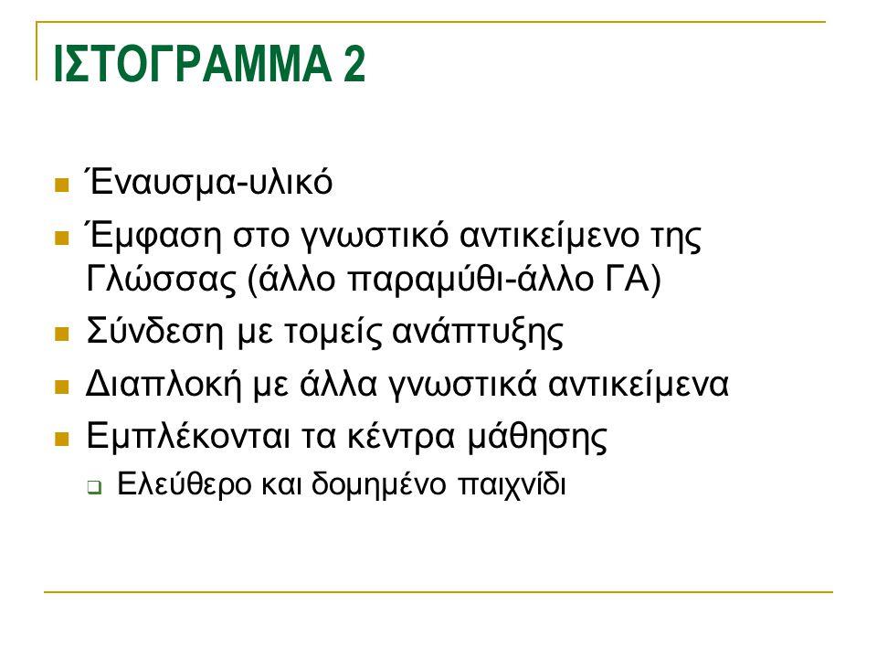 ΙΣΤΟΓΡΑΜΜΑ 2  Έναυσμα-υλικό  Έμφαση στο γνωστικό αντικείμενο της Γλώσσας (άλλο παραμύθι-άλλο ΓΑ)  Σύνδεση με τομείς ανάπτυξης  Διαπλοκή με άλλα γν