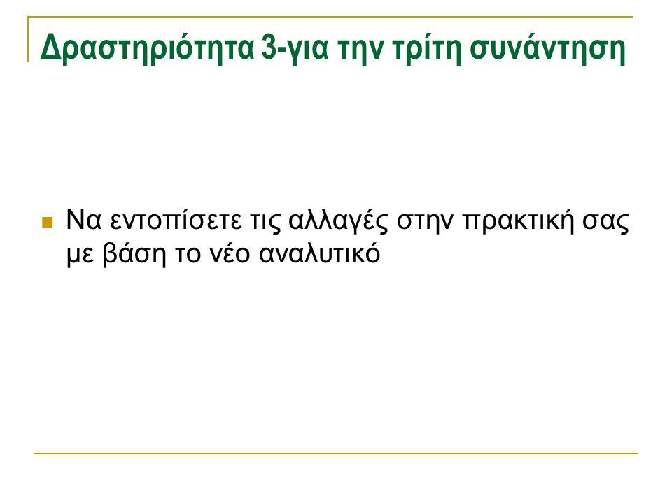 Δραστηριότητα 3-για την τρίτη συνάντηση  Να εντοπίσετε τις αλλαγές στην πρακτική σας με βάση το νέο αναλυτικό