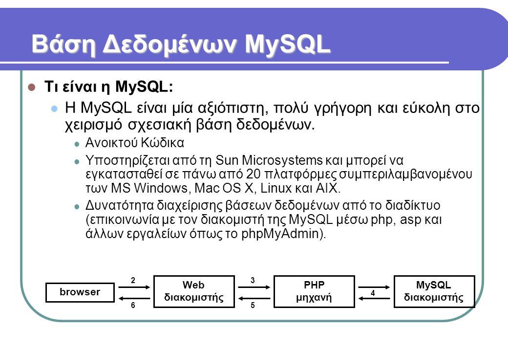 Βάση Δεδομένων MySQL  Τι είναι η MySQL:  Η MySQL είναι μία αξιόπιστη, πολύ γρήγορη και εύκολη στο χειρισμό σχεσιακή βάση δεδομένων.  Ανοικτού Κώδικ