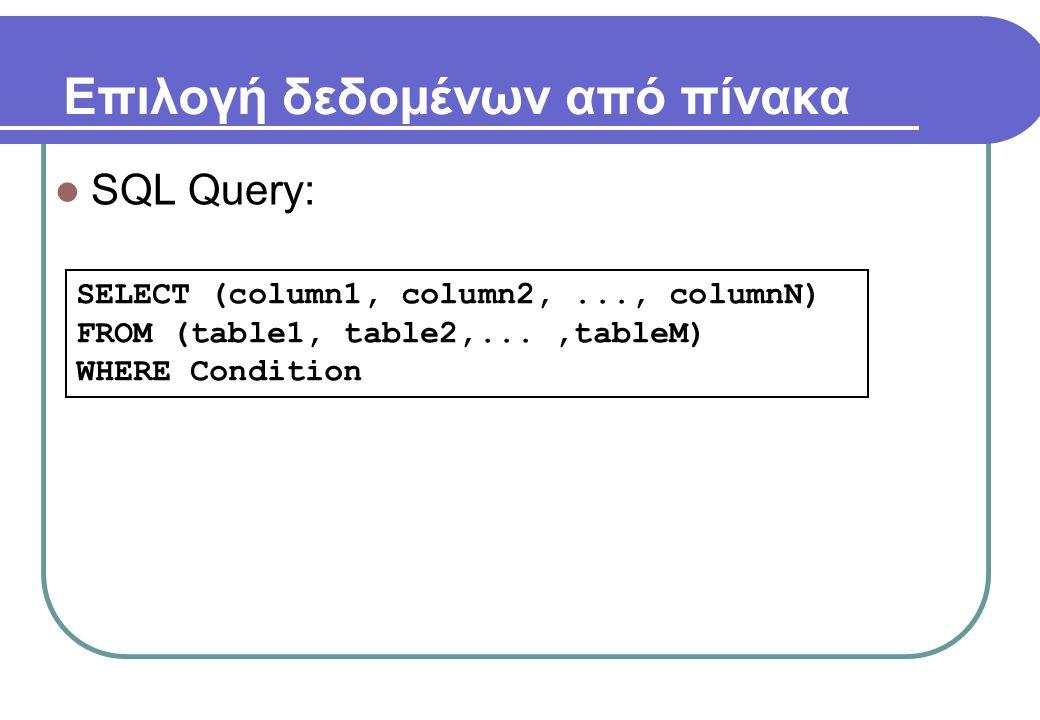 Επιλογή δεδομένων από πίνακα  SQL Query: SELECT (column1, column2,..., columnN) FROM (table1, table2,...,tableM) WHERE Condition