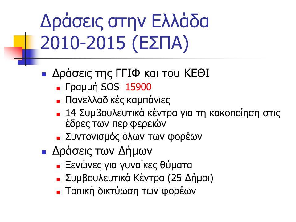 Δράσεις στην Ελλάδα 2010-2015 (ΕΣΠΑ)  Δράσεις της ΓΓΙΦ και του ΚΕΘΙ  Γραμμή SOS 15900  Πανελλαδικές καμπάνιες  14 Συμβουλευτικά κέντρα για τη κακο