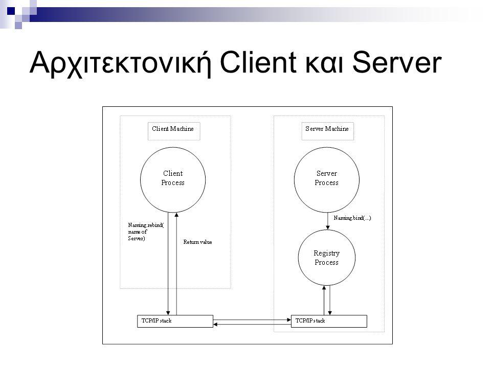 Αρχιτεκτονική Client και Server