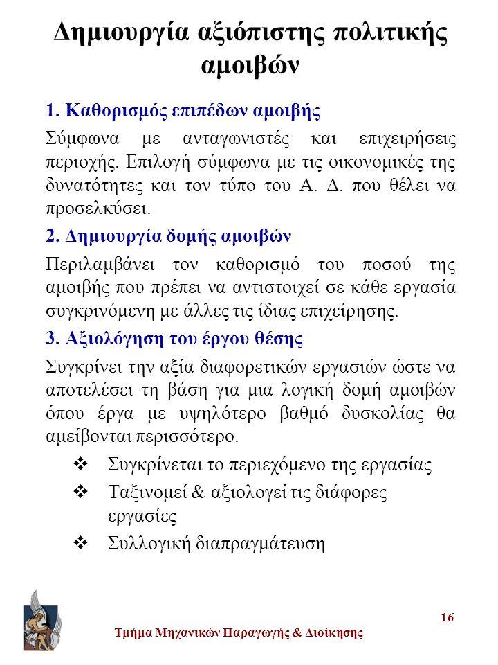Τμήμα Μηχανικών Παραγωγής & Διοίκησης 16 Δημιουργία αξιόπιστης πολιτικής αμοιβών 1. Καθορισμός επιπέδων αμοιβής Σύμφωνα με ανταγωνιστές και επιχειρήσε