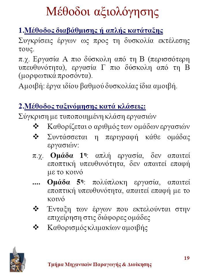 Τμήμα Μηχανικών Παραγωγής & Διοίκησης 19 Μέθοδοι αξιολόγησης 1.Μέθοδος διαβάθμισης ή απλής κατάταξης Συγκρίσεις έργων ως προς τη δυσκολία εκτέλεσης το
